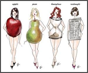 body-shapes-sketch-for-blog