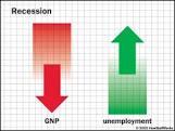 recession-3